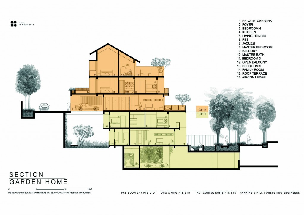 garden home site plan
